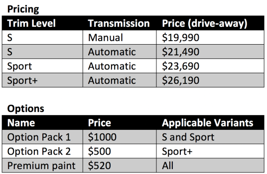 cerato_price_table.png
